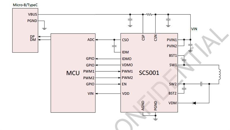 为mcu供电 集成四个15欧姆功率场效应晶体管 集成fet驱动器和引导电路