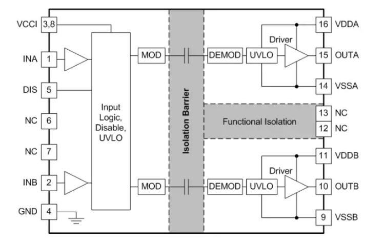 dsPIC33CH512MP505T-I/PT 振荡器和控制器