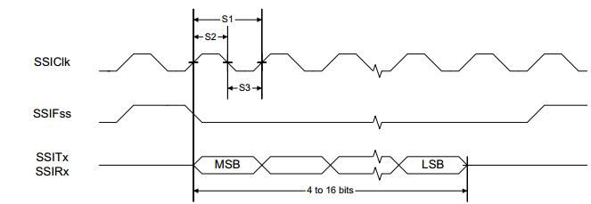 CC2642R1FRGZR  射频微控制器 - MCU