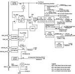 STM32F101VCT6芯片