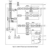 LAN91C113-NU  半导体储存器