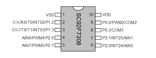 赛元微单片机SC92F7308