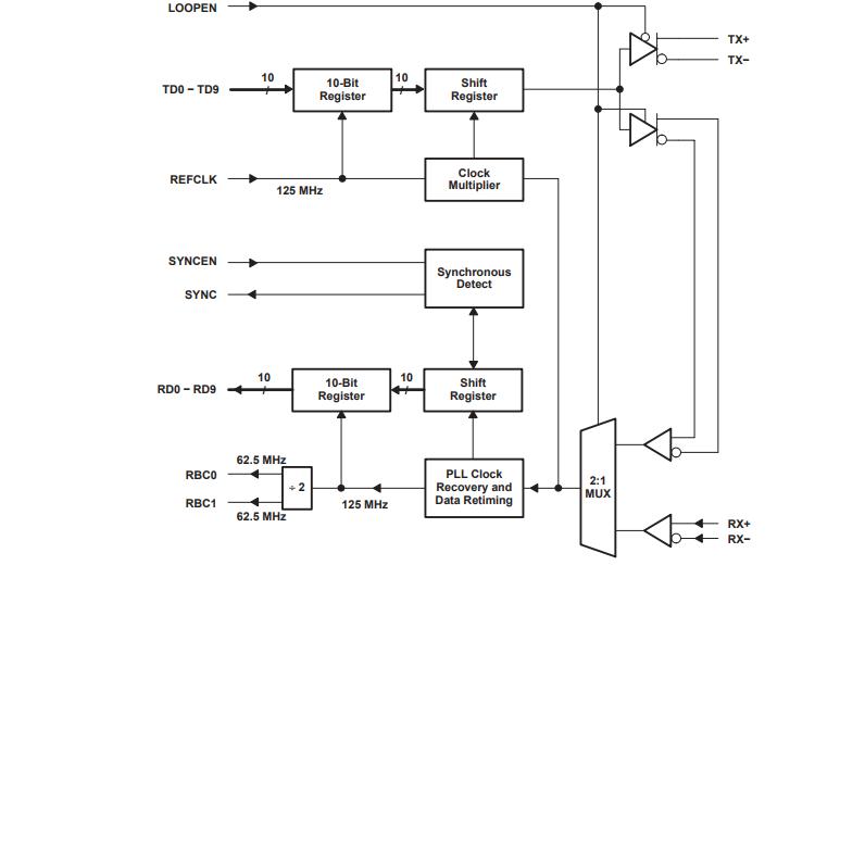 TNETE2201BPHD  集成电路IC