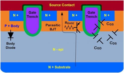 MOSFET中的电容计算