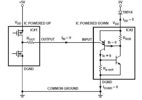 如何避免电路中的闩锁效应?