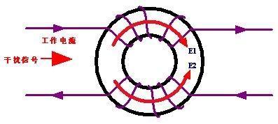 共模电感工作原理与电路应用分析