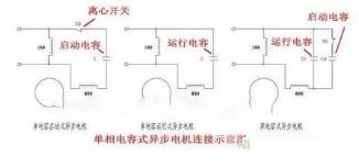 详解单相单电容与双电容微型交流异步电机的工作原理及应用