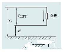 如何提高�V波器�Σ钅T肼�的抑制能力
