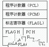 基于M16C62�纹��C���F���r多任�障到y的�O�方案