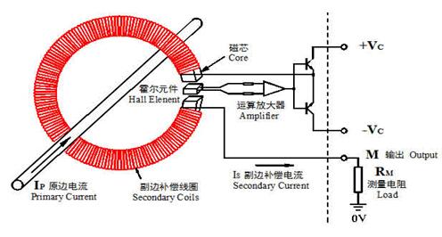 霍尔电流传感器的工作原理及应用解析
