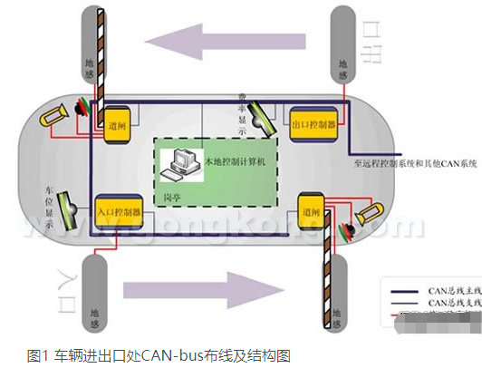 基于CAN-bus总线技术的智能停车场改进方案