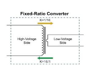 使用固定比率�D�Q器提高供��W�j效率