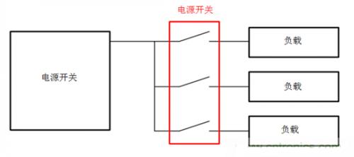 系统中的负载开关在哪里?何时取代分立MOSFET?