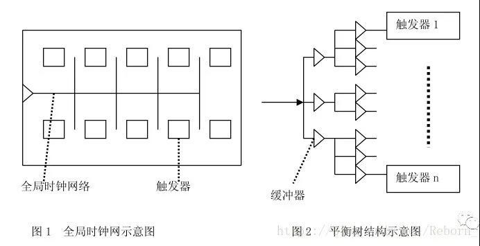 为什么在 Verilog HDL 设计中一定要用同步而不能用异步时序逻辑?