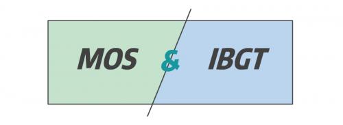 MOS管和IGBT管的前世今生,该如何选择?