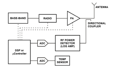 对数放大器和温度传感器结合的设计温度补偿方案