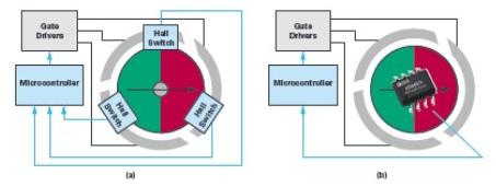 双AMR电机位置传感器,适用于安全关键应用