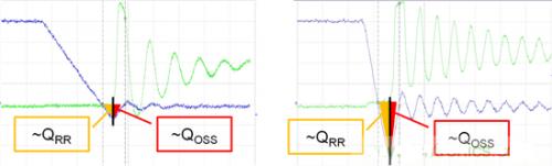 破解MOSFET数据表(五)――开关参数