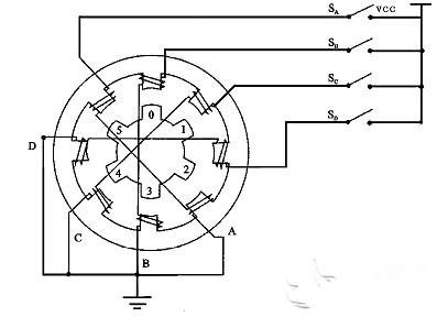 详解步进电机驱动电路设计