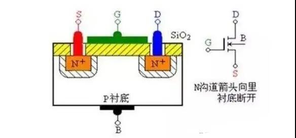 10分钟详细图解MOS管的结构原理